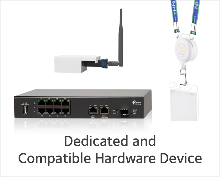 IndoorPlus+ RTLS and LBS Hardware Device Introduction